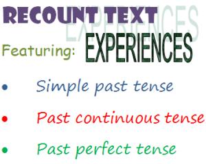 3 past tense pada recount text