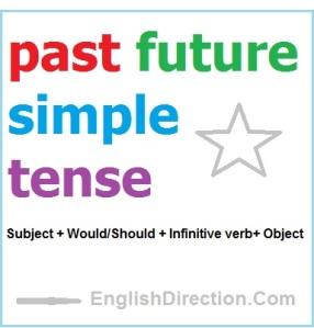 past future simple tense pengertian dan contoh